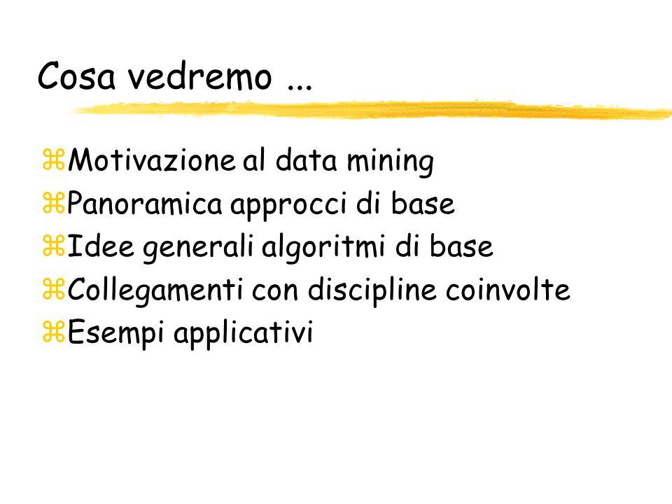 Cosa vedremo... zMotivazione al data mining zPanoramica approcci di base zIdee generali algoritmi di base zCollegamenti con discipline coinvolte zEsem