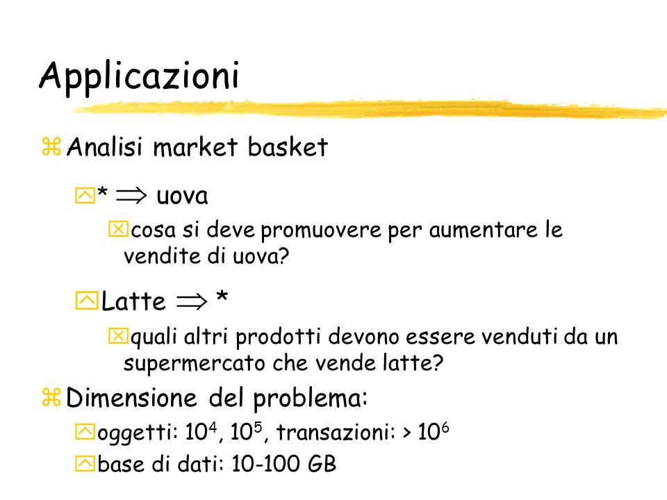Applicazioni zAnalisi market basket y* uova xcosa si deve promuovere per aumentare le vendite di uova? yLatte * xquali altri prodotti devono essere ve