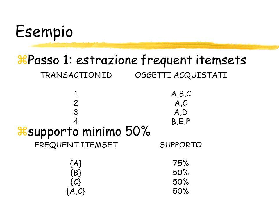 Esempio zPasso 1: estrazione frequent itemsets zsupporto minimo 50% TRANSACTION ID 1 2 3 4 OGGETTI ACQUISTATI A,B,C A,C A,D B,E,F FREQUENT ITEMSET {A}