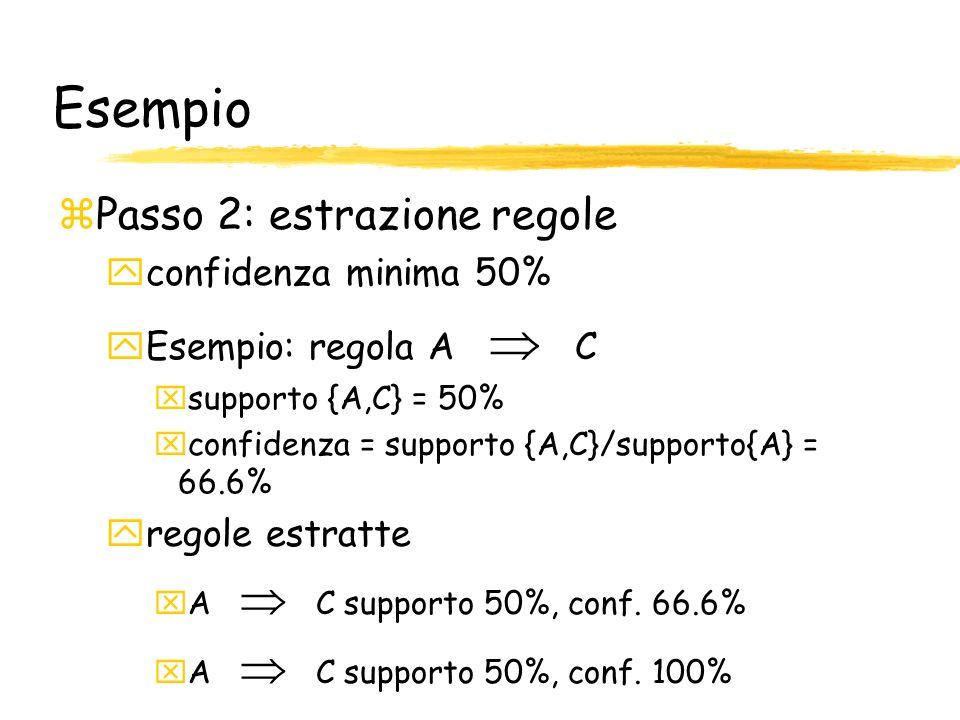 Esempio zPasso 2: estrazione regole yconfidenza minima 50% yEsempio: regola A C xsupporto {A,C} = 50% xconfidenza = supporto {A,C}/supporto{A} = 66.6%