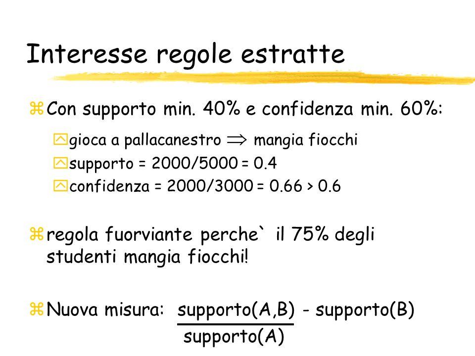 Interesse regole estratte zCon supporto min. 40% e confidenza min. 60%: ygioca a pallacanestro mangia fiocchi ysupporto = 2000/5000 = 0.4 yconfidenza