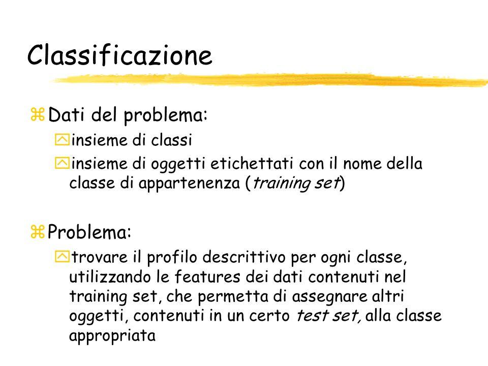 Classificazione zDati del problema: yinsieme di classi yinsieme di oggetti etichettati con il nome della classe di appartenenza (training set) zProble
