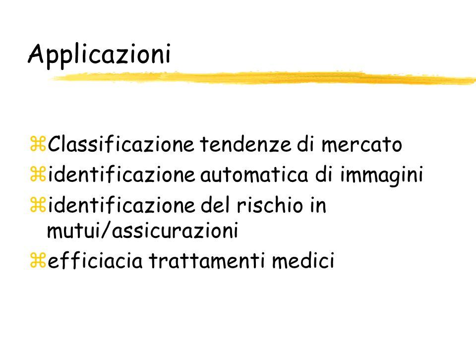 Applicazioni zClassificazione tendenze di mercato zidentificazione automatica di immagini zidentificazione del rischio in mutui/assicurazioni zefficia