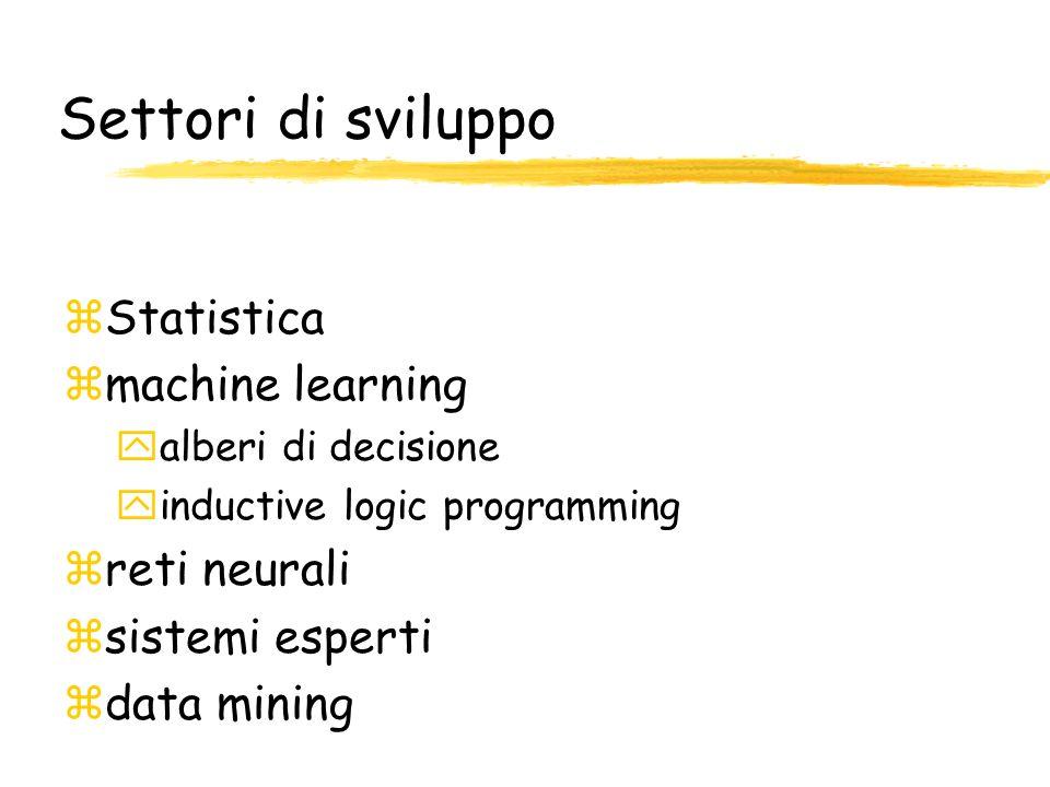 Settori di sviluppo zStatistica zmachine learning yalberi di decisione yinductive logic programming zreti neurali zsistemi esperti zdata mining