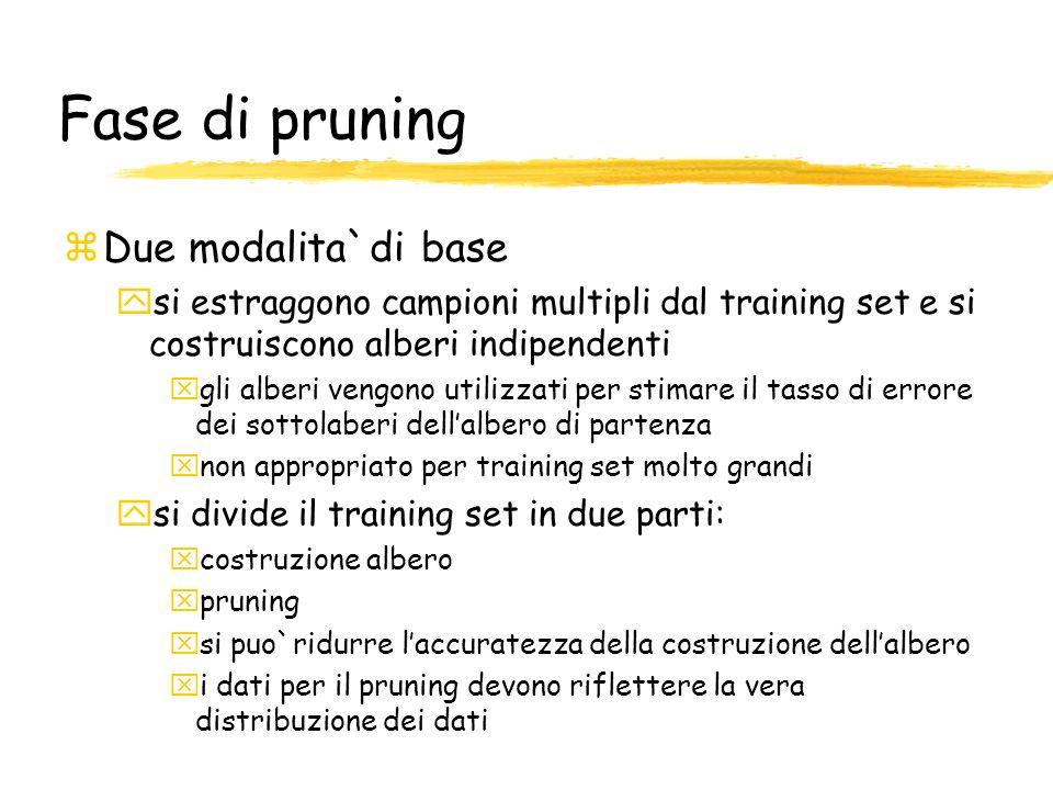 Fase di pruning zDue modalita`di base ysi estraggono campioni multipli dal training set e si costruiscono alberi indipendenti xgli alberi vengono util