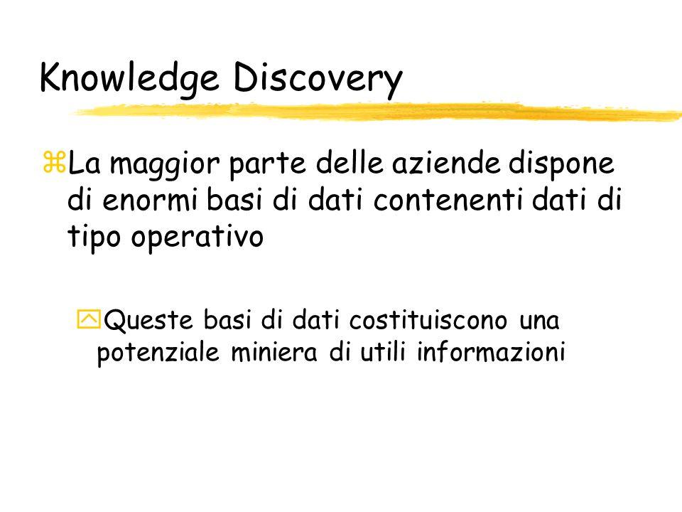 Knowledge Discovery zProcesso di estrazione dai dati esistenti di pattern: yvalide yprecedentemente sconosciute ypotenzialmente utili ycomprensibili [Fayyad, Piatesky-Shapiro, Smith 1996]
