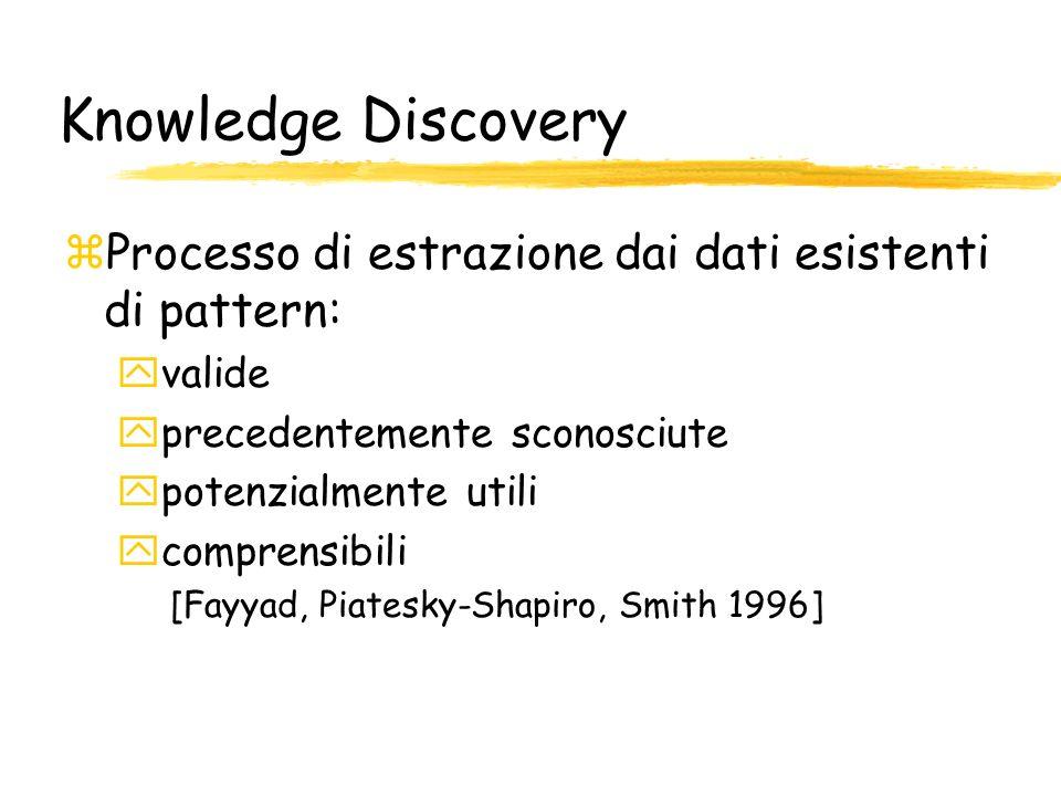 Knowledge Discovery zProcesso di estrazione dai dati esistenti di pattern: yvalide yprecedentemente sconosciute ypotenzialmente utili ycomprensibili [