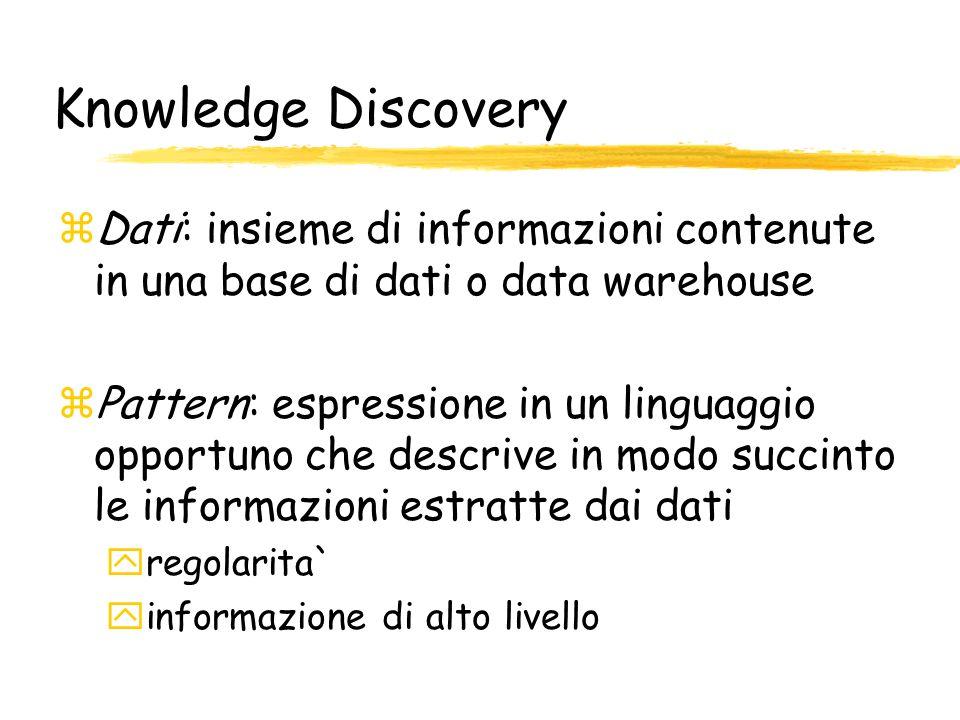 Knowledge Discovery zDati: insieme di informazioni contenute in una base di dati o data warehouse zPattern: espressione in un linguaggio opportuno che