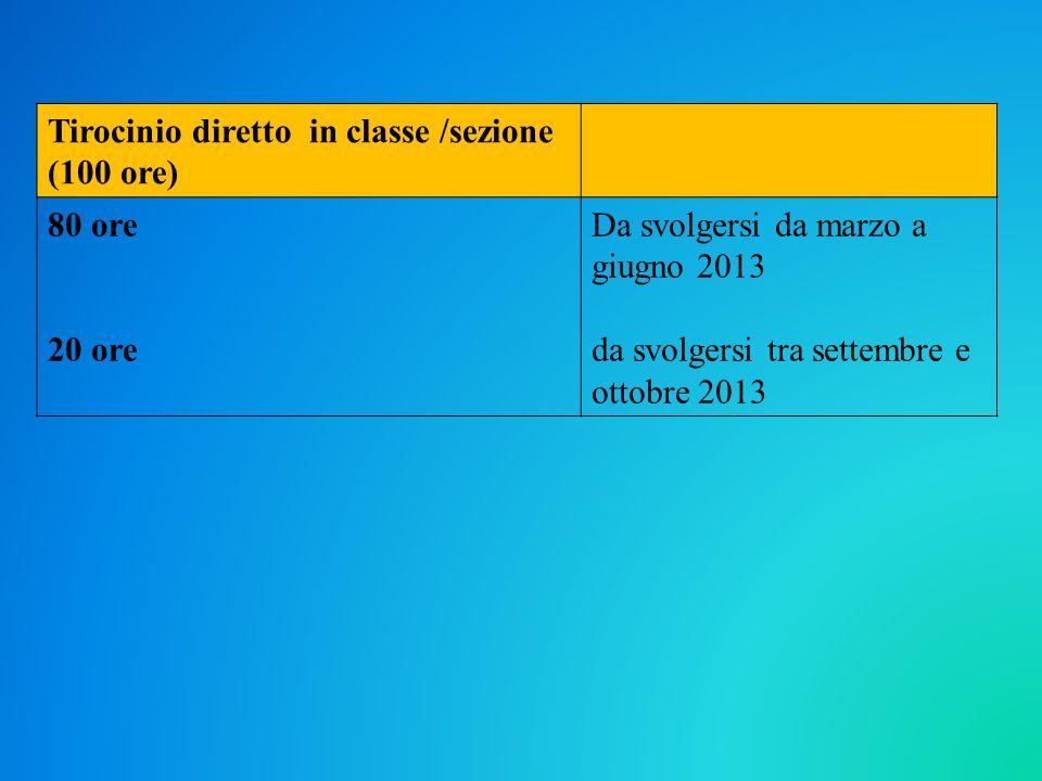 Tirocinio diretto in classe /sezione (100 ore) 80 ore 20 ore Da svolgersi da marzo a giugno 2013 da svolgersi tra settembre e ottobre 2013