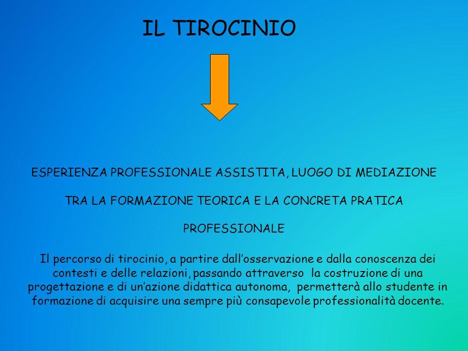 ESPERIENZA PROFESSIONALE ASSISTITA, LUOGO DI MEDIAZIONE TRA LA FORMAZIONE TEORICA E LA CONCRETA PRATICA PROFESSIONALE Il percorso di tirocinio, a part