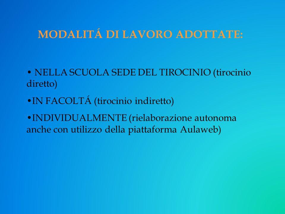 MODALITÁ DI LAVORO ADOTTATE: NELLA SCUOLA SEDE DEL TIROCINIO (tirocinio diretto) IN FACOLTÁ (tirocinio indiretto) INDIVIDUALMENTE (rielaborazione auto