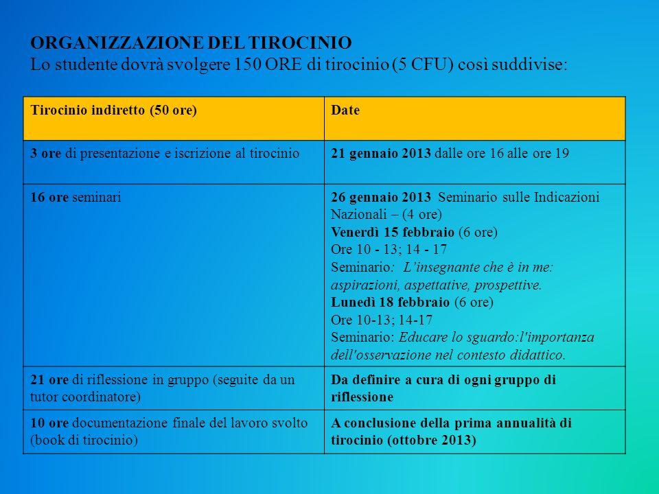 ORGANIZZAZIONE DEL TIROCINIO Lo studente dovrà svolgere 150 ORE di tirocinio (5 CFU) così suddivise: Tirocinio indiretto (50 ore)Date 3 ore di present