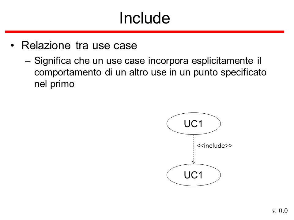 v. 0.0 Include Relazione tra use case –Significa che un use case incorpora esplicitamente il comportamento di un altro use in un punto specificato nel