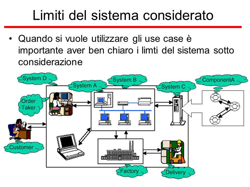 v. 0.0 Limiti del sistema considerato Quando si vuole utilizzare gli use case è importante aver ben chiaro i limti del sistema sotto considerazione