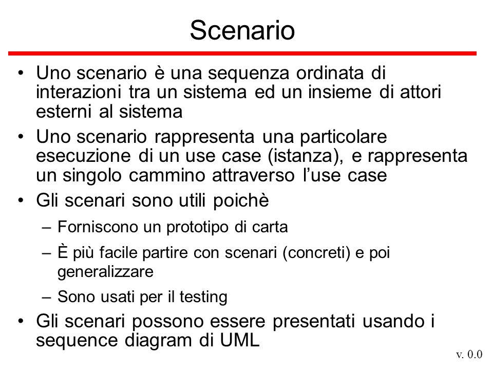 v. 0.0 Scenario Uno scenario è una sequenza ordinata di interazioni tra un sistema ed un insieme di attori esterni al sistema Uno scenario rappresenta