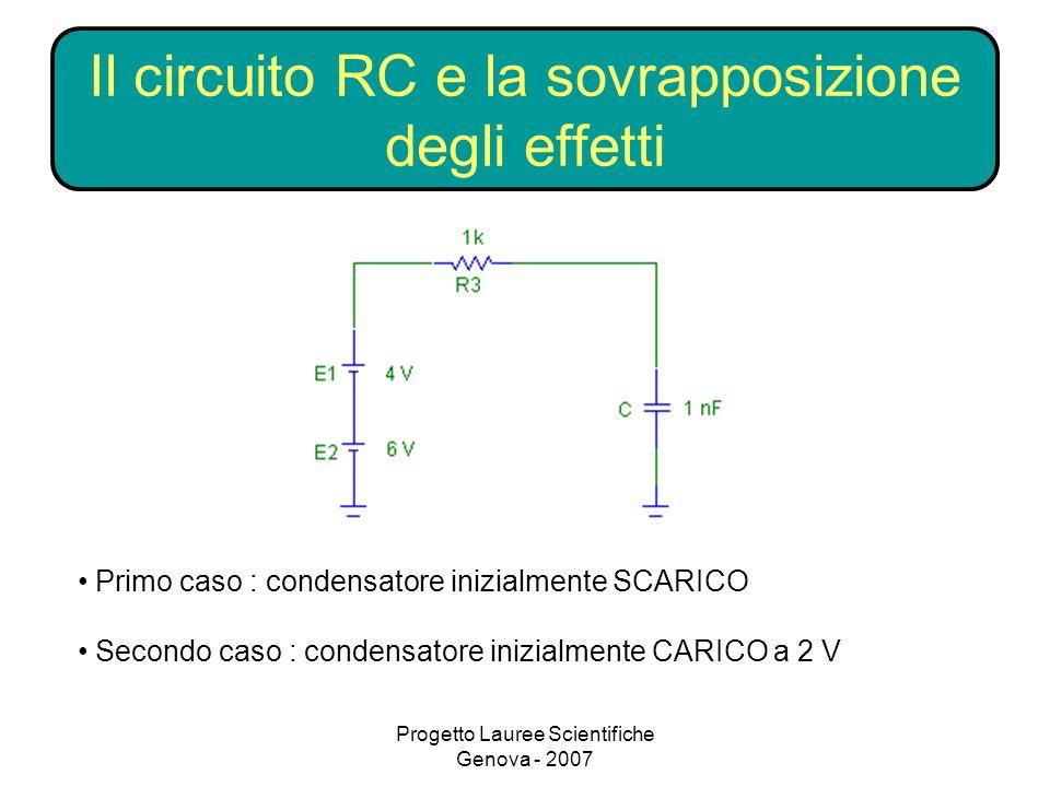 Progetto Lauree Scientifiche Genova - 2007 Il circuito RC e la sovrapposizione degli effetti Primo caso : condensatore inizialmente SCARICO Secondo caso : condensatore inizialmente CARICO a 2 V