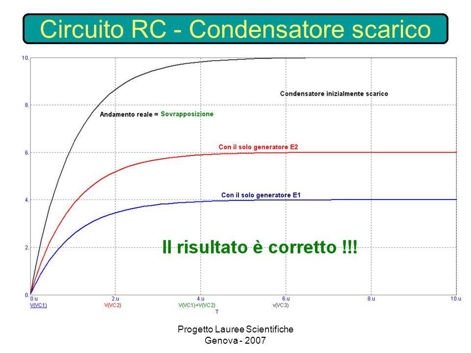 Progetto Lauree Scientifiche Genova - 2007 Circuito RC - Condensatore scarico