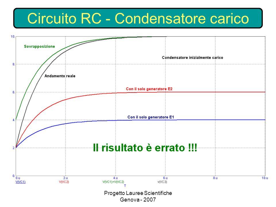 Progetto Lauree Scientifiche Genova - 2007 Circuito RC - Condensatore carico