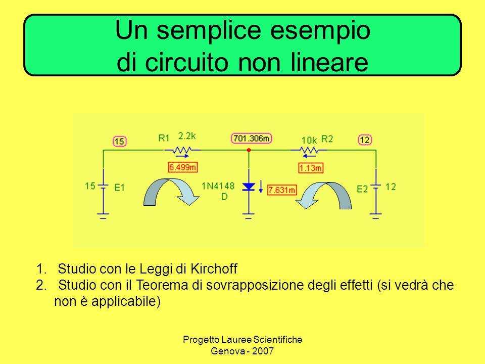 Progetto Lauree Scientifiche Genova - 2007 Un semplice esempio di circuito non lineare 1.