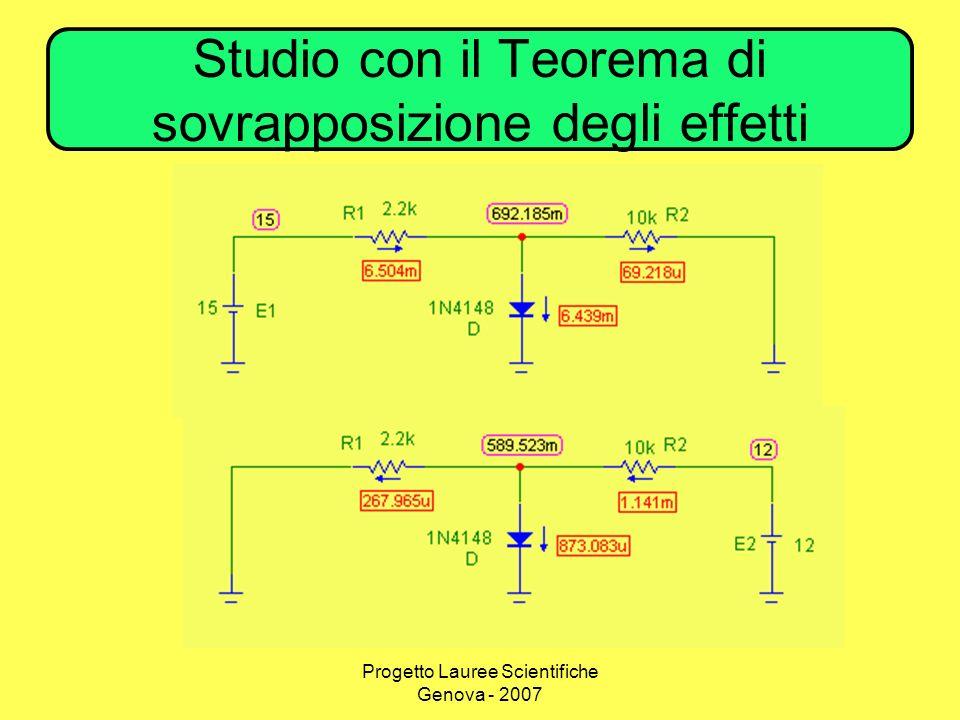 Progetto Lauree Scientifiche Genova - 2007 Studio con il Teorema di sovrapposizione degli effetti