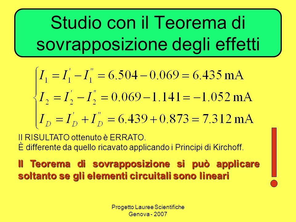 Progetto Lauree Scientifiche Genova - 2007 Studio con il Teorema di sovrapposizione degli effetti Il RISULTATO ottenuto è ERRATO.