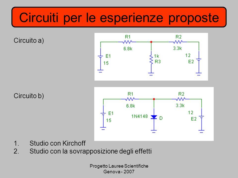 Progetto Lauree Scientifiche Genova - 2007 Circuiti per le esperienze proposte Circuito a) Circuito b) 1.Studio con Kirchoff 2.Studio con la sovrapposizione degli effetti