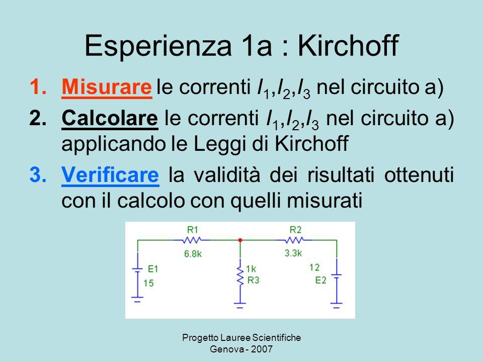 Progetto Lauree Scientifiche Genova - 2007 Esperienza 1a : Kirchoff 1.Misurare le correnti I 1,I 2,I 3 nel circuito a) 2.Calcolare le correnti I 1,I 2,I 3 nel circuito a) applicando le Leggi di Kirchoff 3.Verificare la validità dei risultati ottenuti con il calcolo con quelli misurati