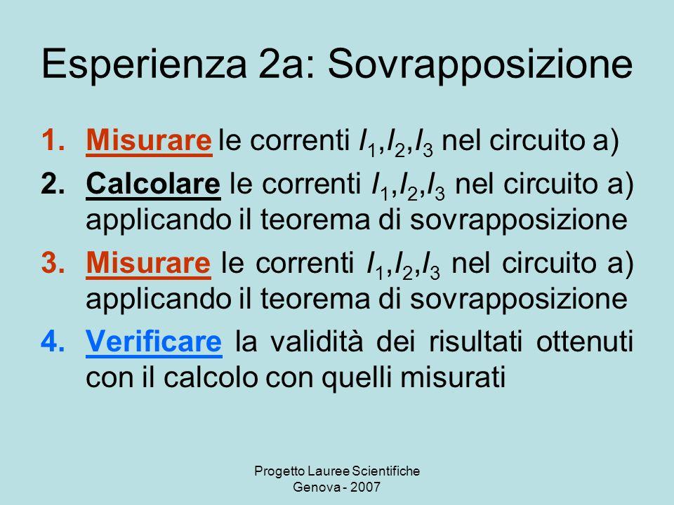Progetto Lauree Scientifiche Genova - 2007 Esperienza 2a: Sovrapposizione 1.Misurare le correnti I 1,I 2,I 3 nel circuito a) 2.Calcolare le correnti I 1,I 2,I 3 nel circuito a) applicando il teorema di sovrapposizione 3.Misurare le correnti I 1,I 2,I 3 nel circuito a) applicando il teorema di sovrapposizione 4.Verificare la validità dei risultati ottenuti con il calcolo con quelli misurati