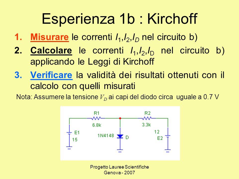 Progetto Lauree Scientifiche Genova - 2007 Esperienza 1b : Kirchoff 1.Misurare le correnti I 1,I 2,I D nel circuito b) 2.Calcolare le correnti I 1,I 2,I D nel circuito b) applicando le Leggi di Kirchoff 3.Verificare la validità dei risultati ottenuti con il calcolo con quelli misurati Nota: Assumere la tensione V D ai capi del diodo circa uguale a 0.7 V