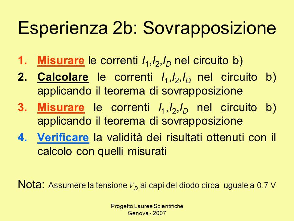Progetto Lauree Scientifiche Genova - 2007 Esperienza 2b: Sovrapposizione 1.Misurare le correnti I 1,I 2,I D nel circuito b) 2.Calcolare le correnti I 1,I 2,I D nel circuito b) applicando il teorema di sovrapposizione 3.Misurare le correnti I 1,I 2,I D nel circuito b) applicando il teorema di sovrapposizione 4.Verificare la validità dei risultati ottenuti con il calcolo con quelli misurati Nota: Assumere la tensione V D ai capi del diodo circa uguale a 0.7 V