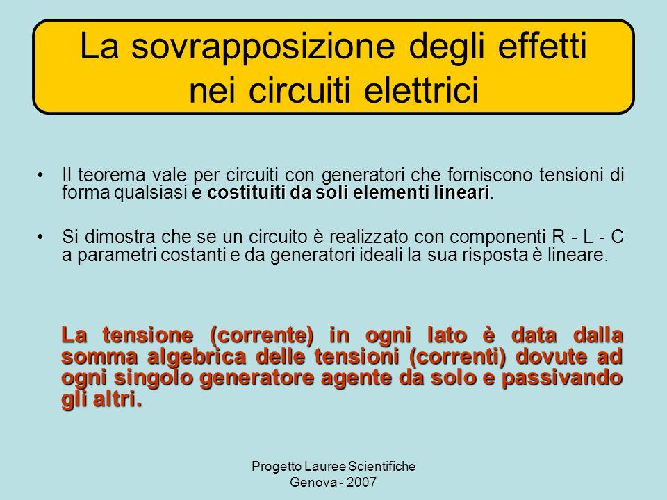 Progetto Lauree Scientifiche Genova - 2007 costituiti da soli elementi lineariIl teorema vale per circuiti con generatori che forniscono tensioni di forma qualsiasi e costituiti da soli elementi lineari.