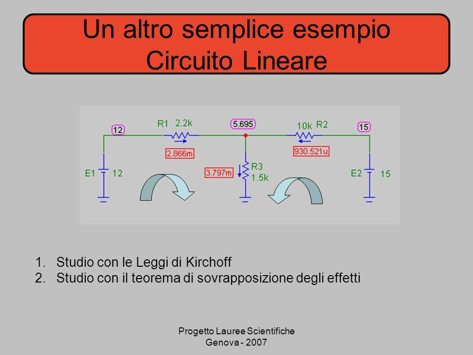 Progetto Lauree Scientifiche Genova - 2007 Un altro semplice esempio Circuito Lineare 1.