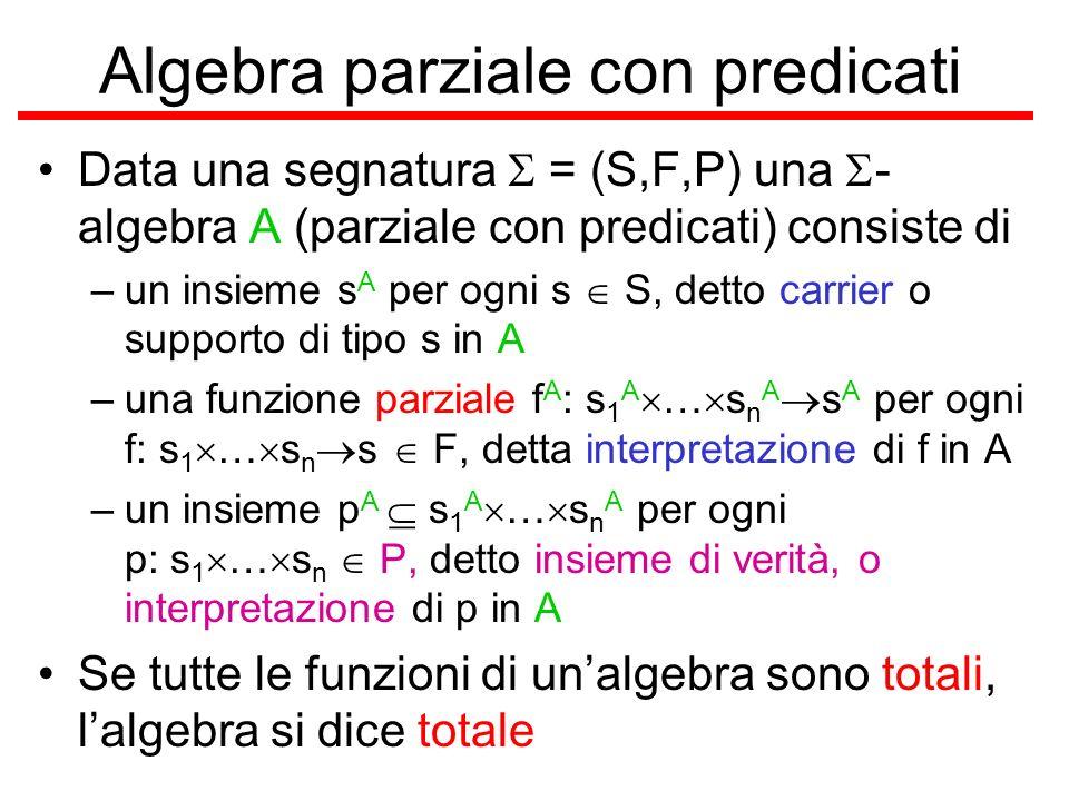 Algebra parziale con predicati Data una segnatura = (S,F,P) una - algebra A (parziale con predicati) consiste di –un insieme s A per ogni s S, detto c