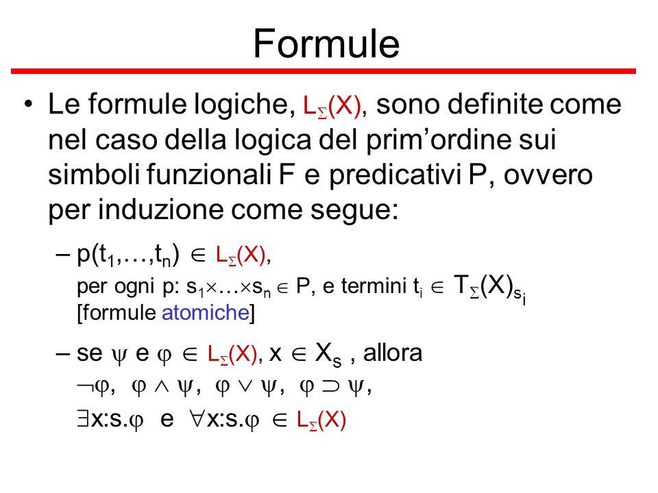Formule Le formule logiche, L (X), sono definite come nel caso della logica del primordine sui simboli funzionali F e predicativi P, ovvero per induzi