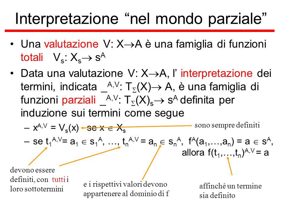 Interpretazione nel mondo parziale Una valutazione V: X A è una famiglia di funzioni totali V s : X s s A Data una valutazione V: X A, l interpretazio