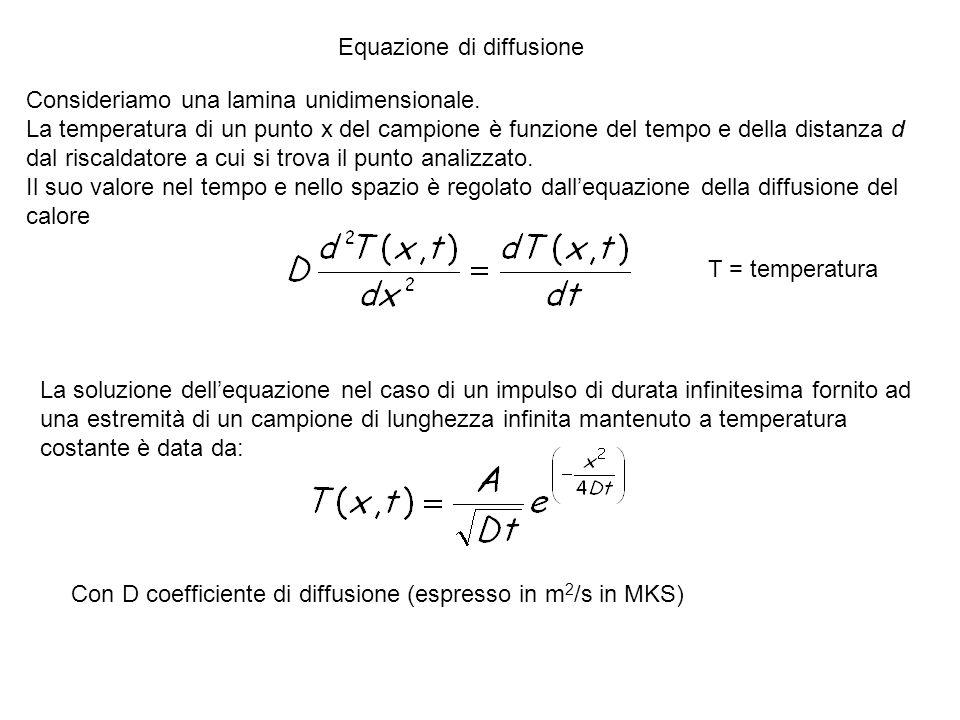 con Q calore fornito al sistema al tempo t=0 nel punto x=0, S sezione della sbarretta, d·c calore specifico per unità di volume Tempi caratteristici dipendenti dal materiale e dalla distanza di misura 1-10 secondi