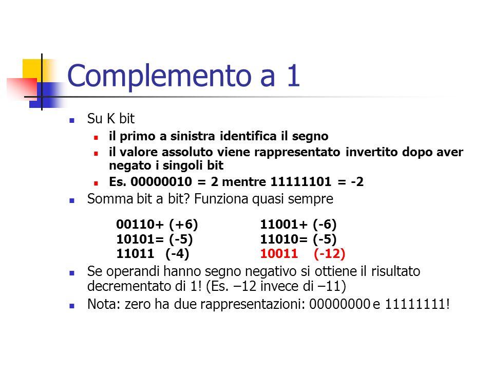 Complemento a 1 Su K bit il primo a sinistra identifica il segno il valore assoluto viene rappresentato invertito dopo aver negato i singoli bit Es. 0
