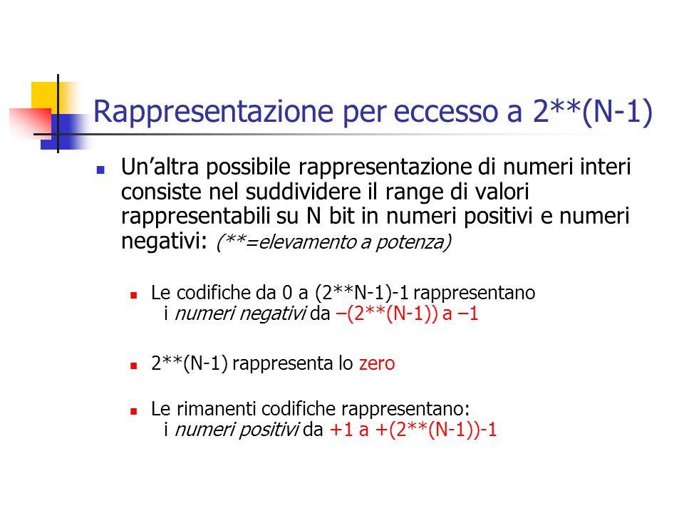 Rappresentazione per eccesso a 2**(N-1) Unaltra possibile rappresentazione di numeri interi consiste nel suddividere il range di valori rappresentabil