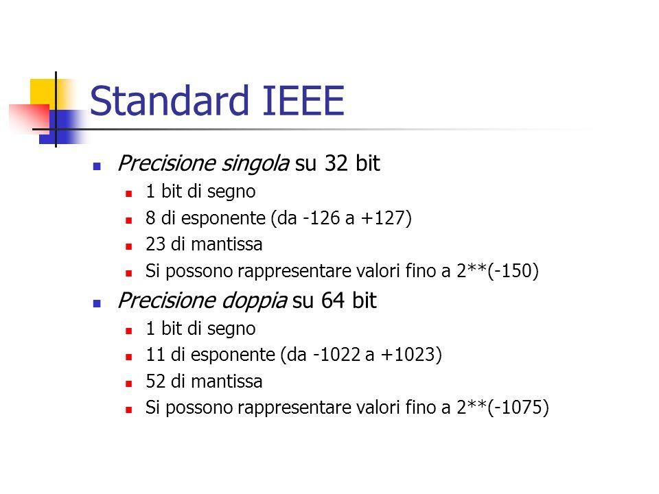 Standard IEEE Precisione singola su 32 bit 1 bit di segno 8 di esponente (da -126 a +127) 23 di mantissa Si possono rappresentare valori fino a 2**(-1