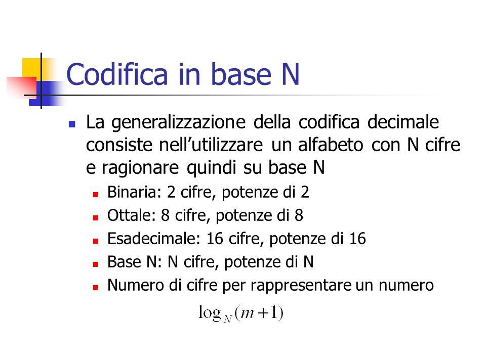 Codifica in base N La generalizzazione della codifica decimale consiste nellutilizzare un alfabeto con N cifre e ragionare quindi su base N Binaria: 2