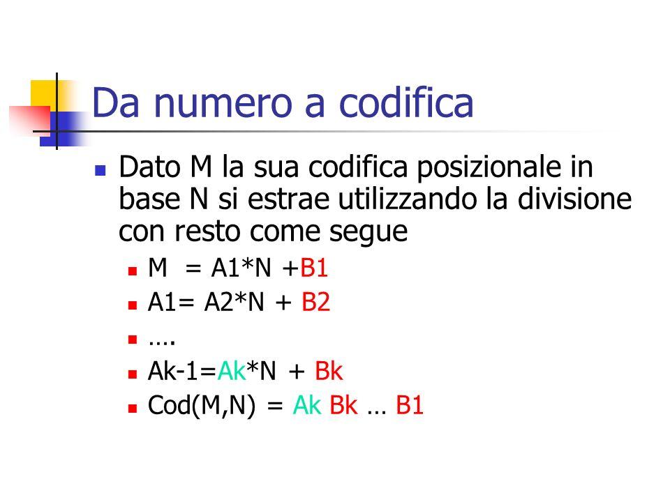 Da numero a codifica Dato M la sua codifica posizionale in base N si estrae utilizzando la divisione con resto come segue M = A1*N +B1 A1= A2*N + B2 …
