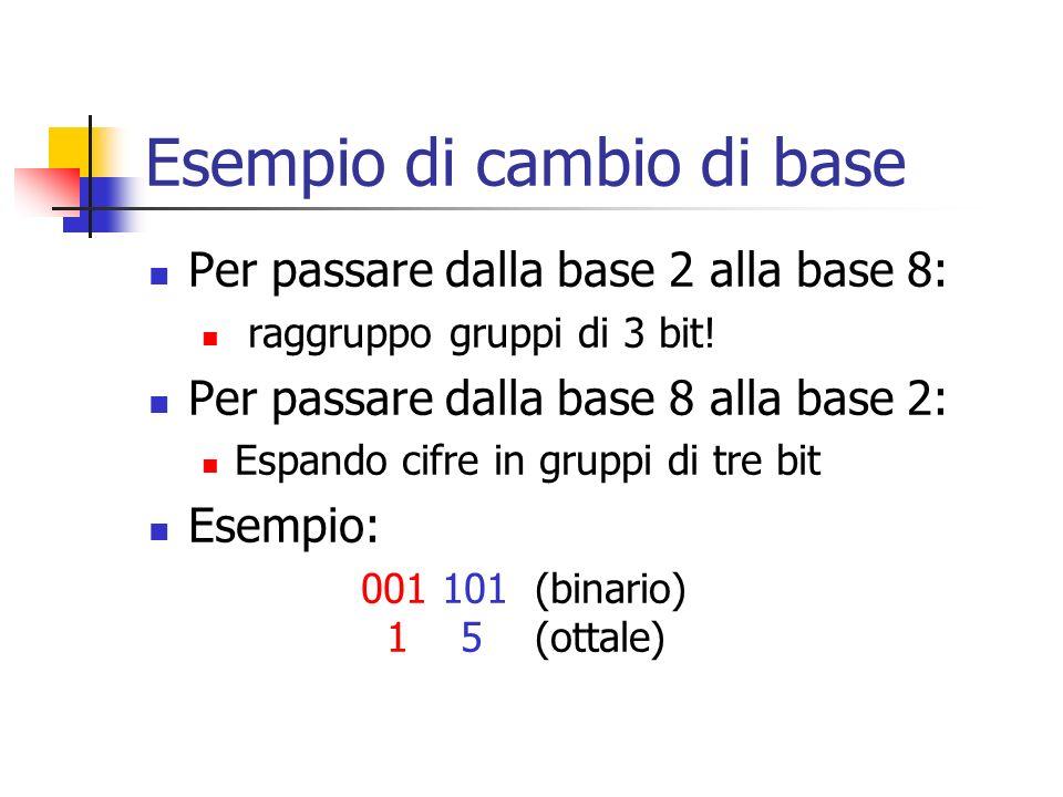Esempio di cambio di base Per passare dalla base 2 alla base 8: raggruppo gruppi di 3 bit! Per passare dalla base 8 alla base 2: Espando cifre in grup