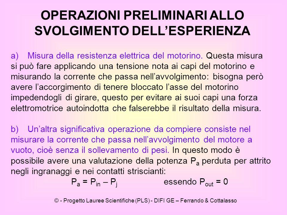 © - Progetto Lauree Scientifiche (PLS) - DIFI GE – Ferrando & Cottalasso OPERAZIONI PRELIMINARI ALLO SVOLGIMENTO DELLESPERIENZA a)Misura della resistenza elettrica del motorino.