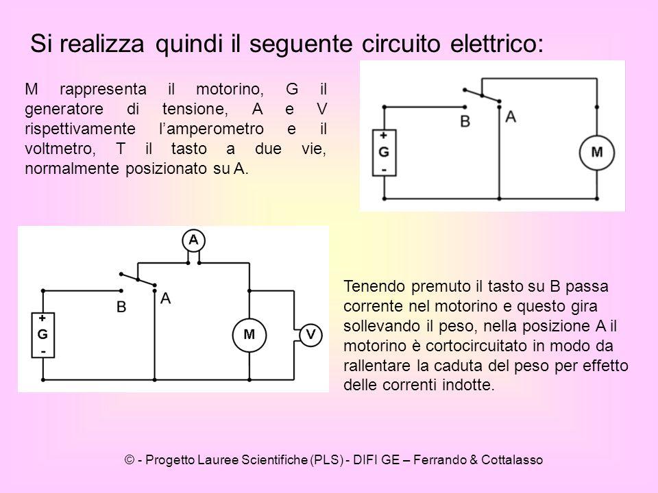 © - Progetto Lauree Scientifiche (PLS) - DIFI GE – Ferrando & Cottalasso Si realizza quindi il seguente circuito elettrico: M rappresenta il motorino, G il generatore di tensione, A e V rispettivamente lamperometro e il voltmetro, T il tasto a due vie, normalmente posizionato su A.