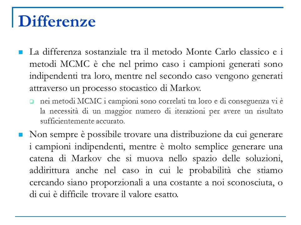 Differenze La differenza sostanziale tra il metodo Monte Carlo classico e i metodi MCMC è che nel primo caso i campioni generati sono indipendenti tra