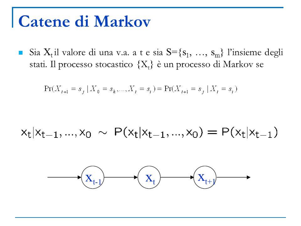 Catene di Markov Sia X t il valore di una v.a. a t e sia S={s 1, …, s m } linsieme degli stati. Il processo stocastico {X t } è un processo di Markov