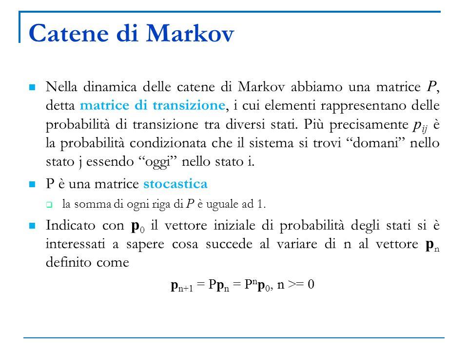 Catene di Markov Nella dinamica delle catene di Markov abbiamo una matrice P, detta matrice di transizione, i cui elementi rappresentano delle probabi