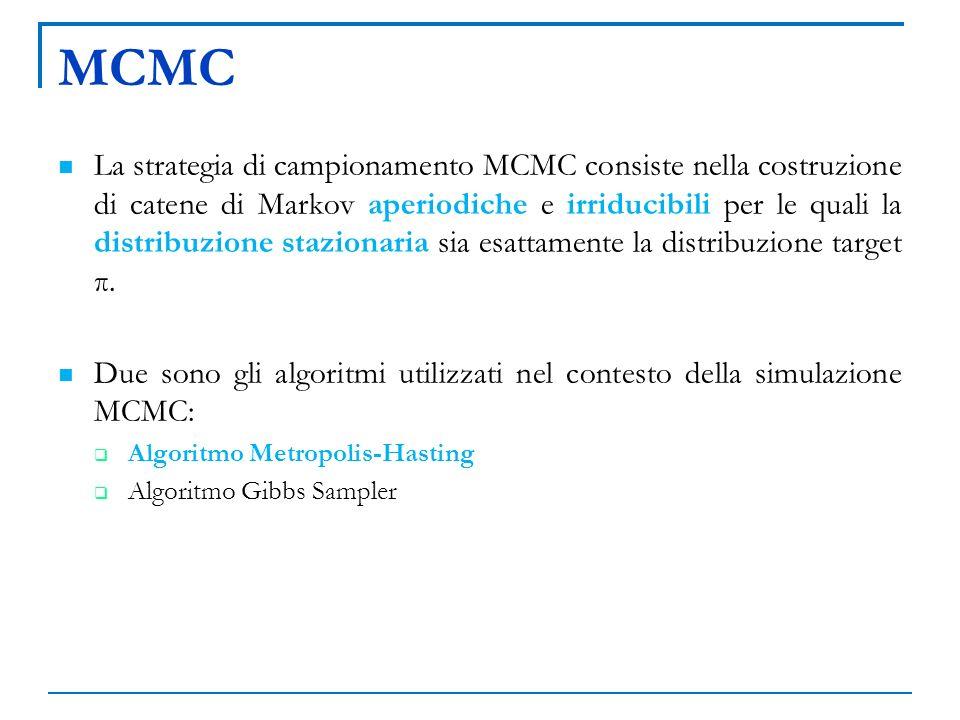 MCMC La strategia di campionamento MCMC consiste nella costruzione di catene di Markov aperiodiche e irriducibili per le quali la distribuzione stazio