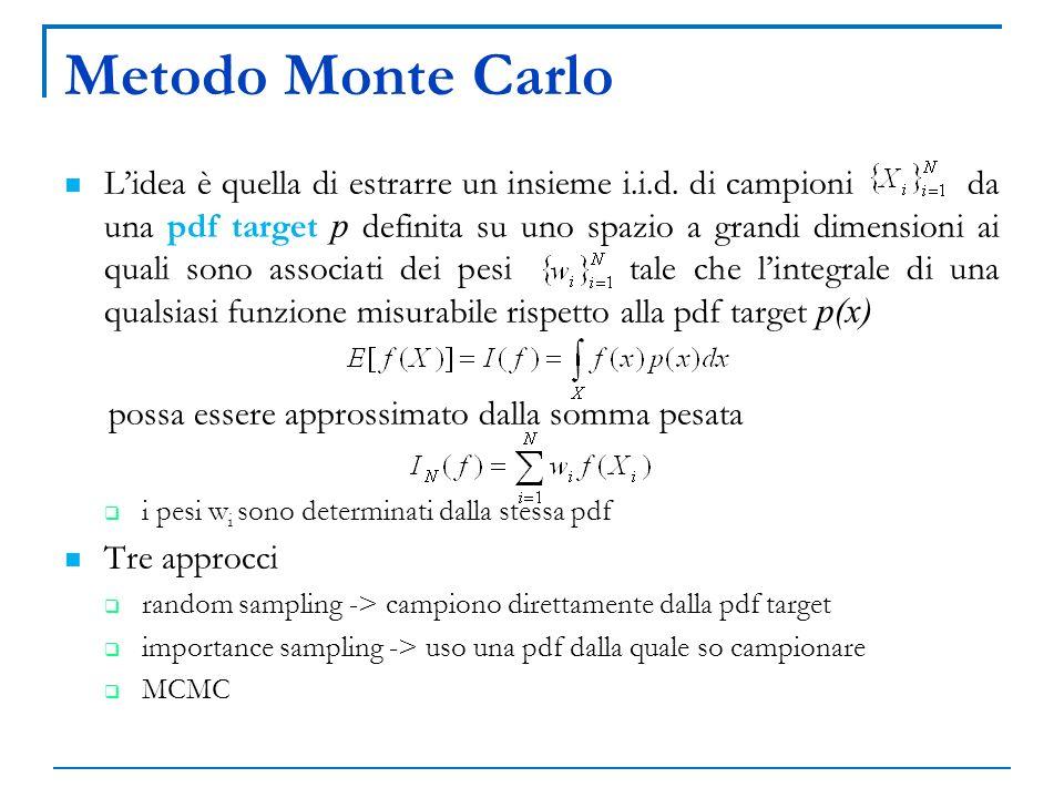 Metodo Monte Carlo Lidea è quella di estrarre un insieme i.i.d. di campioni da una pdf target p definita su uno spazio a grandi dimensioni ai quali so