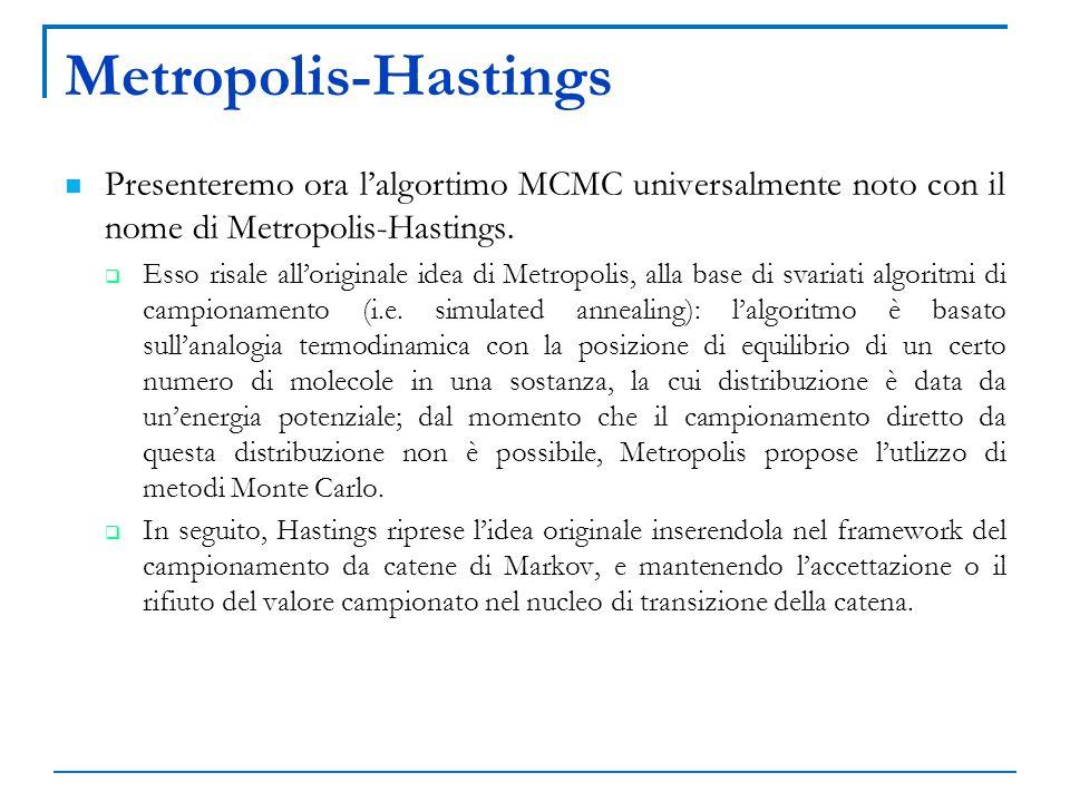 Metropolis-Hastings Presenteremo ora lalgortimo MCMC universalmente noto con il nome di Metropolis-Hastings. Esso risale alloriginale idea di Metropol
